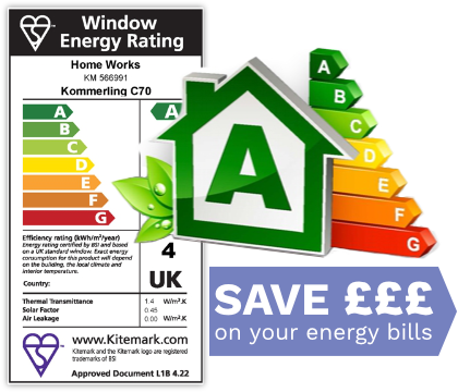 Rated energy efficient glass