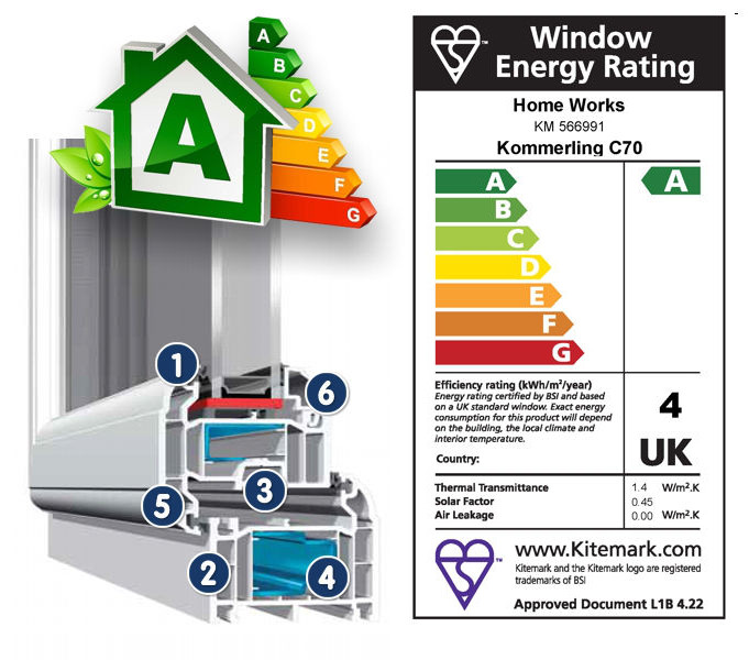 UPVC Window Installers in Fulmer Drive